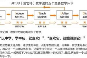 什么是AITUD爱它得教学法?